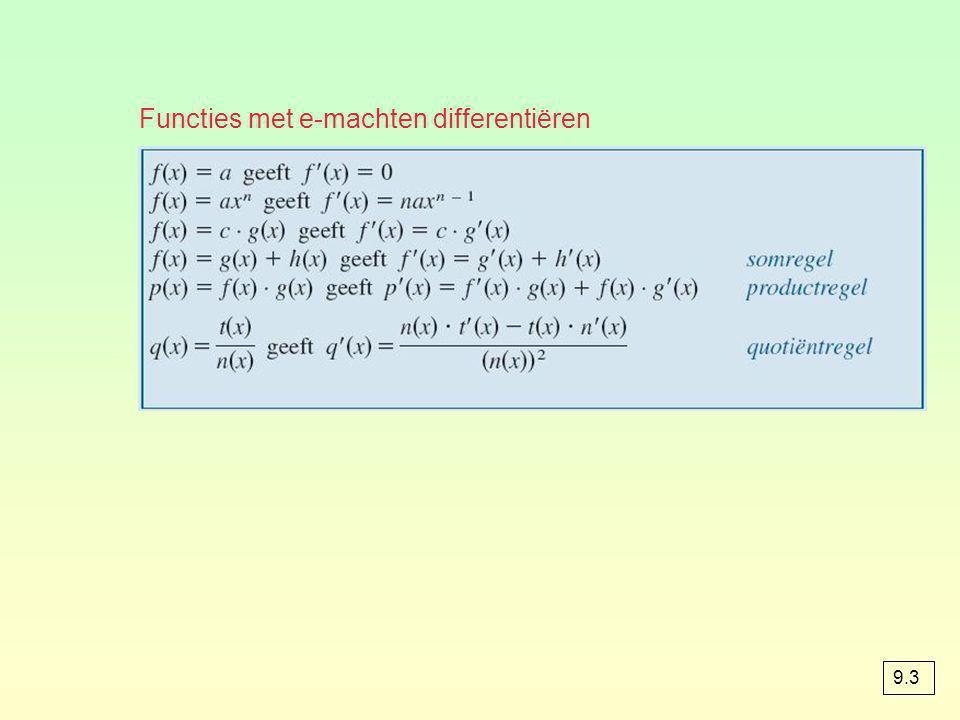 Functies met e-machten differentiëren 9.3