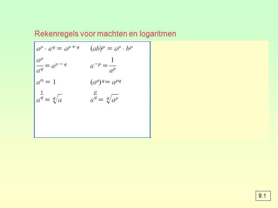 Rekenregels voor machten en logaritmen 9.1