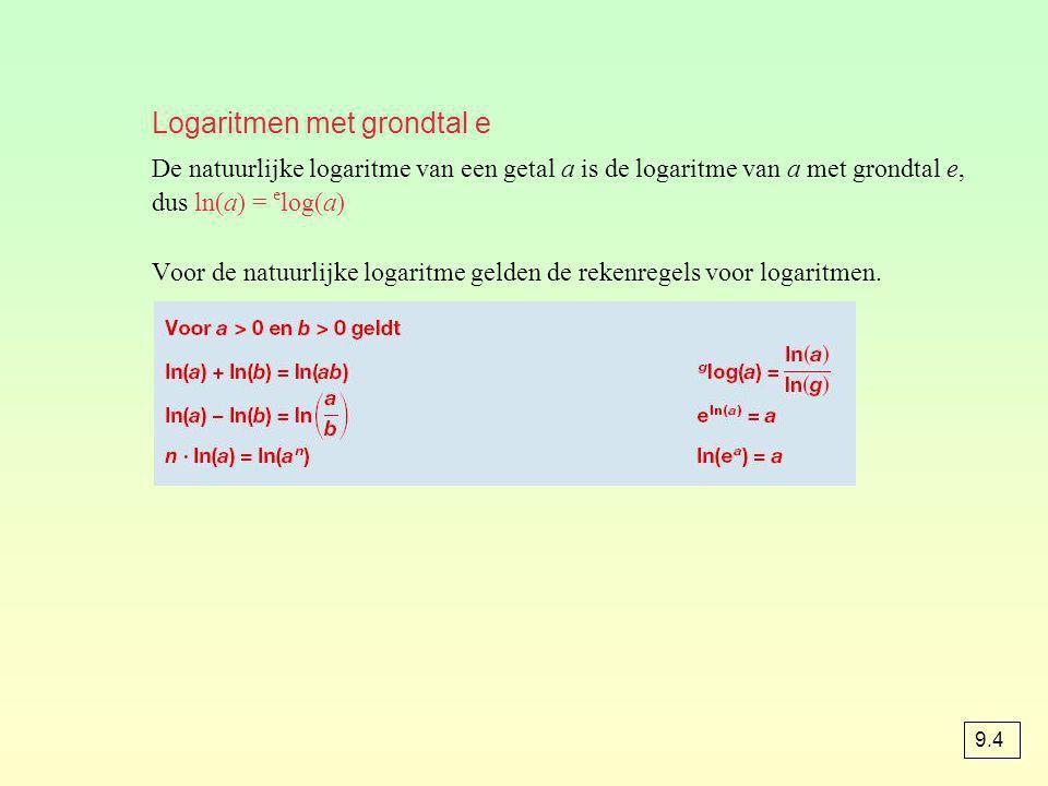 Logaritmen met grondtal e De natuurlijke logaritme van een getal a is de logaritme van a met grondtal e, dus ln(a) = e log(a) Voor de natuurlijke loga