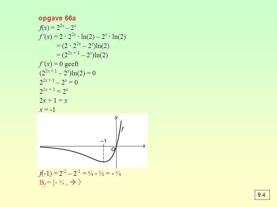 opgave 66a f(x) = 2 2x – 2 x f'(x) = 2 · 2 2x · ln(2) – 2 x · ln(2) = (2 · 2 2x – 2 x )ln(2) = (2 2x + 1 – 2 x )ln(2) f'(x) = 0 geeft (2 2x + 1 – 2 x
