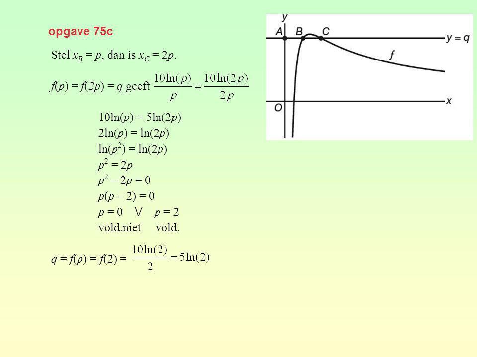 opgave 75c Stel x B = p, dan is x C = 2p. f(p) = f(2p) = q geeft 10ln(p) = 5ln(2p) 2ln(p) = ln(2p) ln(p 2 ) = ln(2p) p 2 = 2p p 2 – 2p = 0 p(p – 2) =
