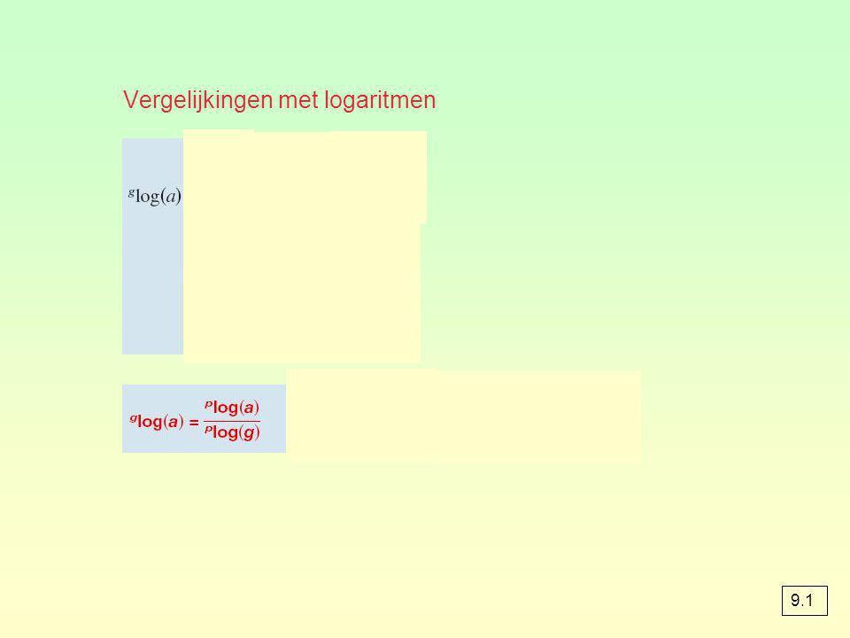 Vergelijkingen met logaritmen 9.1