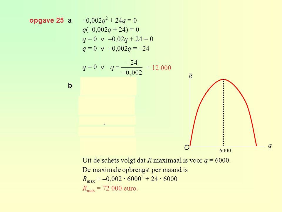 opgave 25 a –0,002q 2 + 24q = 0 q(–0,002q + 24) = 0 q = 0 ⋁ –0,02q + 24 = 0 q = 0 ⋁ –0,002q = –24 q = 0 ⋁ geeft Uit de schets volgt dat R maximaal is voor q = 6000.