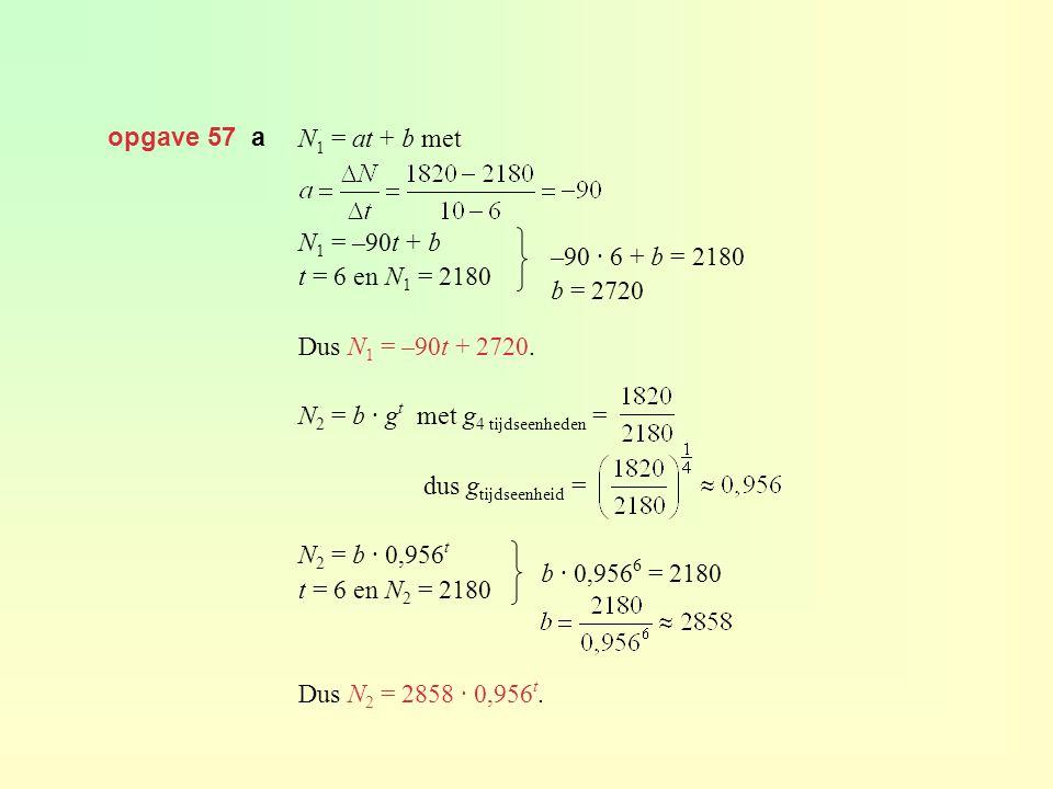 opgave 57 a N 1 = at + b met N 1 = –90t + b t = 6 en N 1 = 2180 Dus N 1 = –90t + 2720. N 2 = b · g t met g 4 tijdseenheden = dus g tijdseenheid = N 2