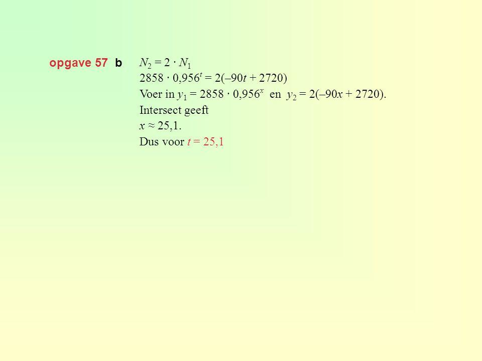 opgave 57 b N 2 = 2 · N 1 2858 · 0,956 t = 2(–90t + 2720) Voer in y 1 = 2858 · 0,956 x en y 2 = 2(–90x + 2720). Intersect geeft x ≈ 25,1. Dus voor t =