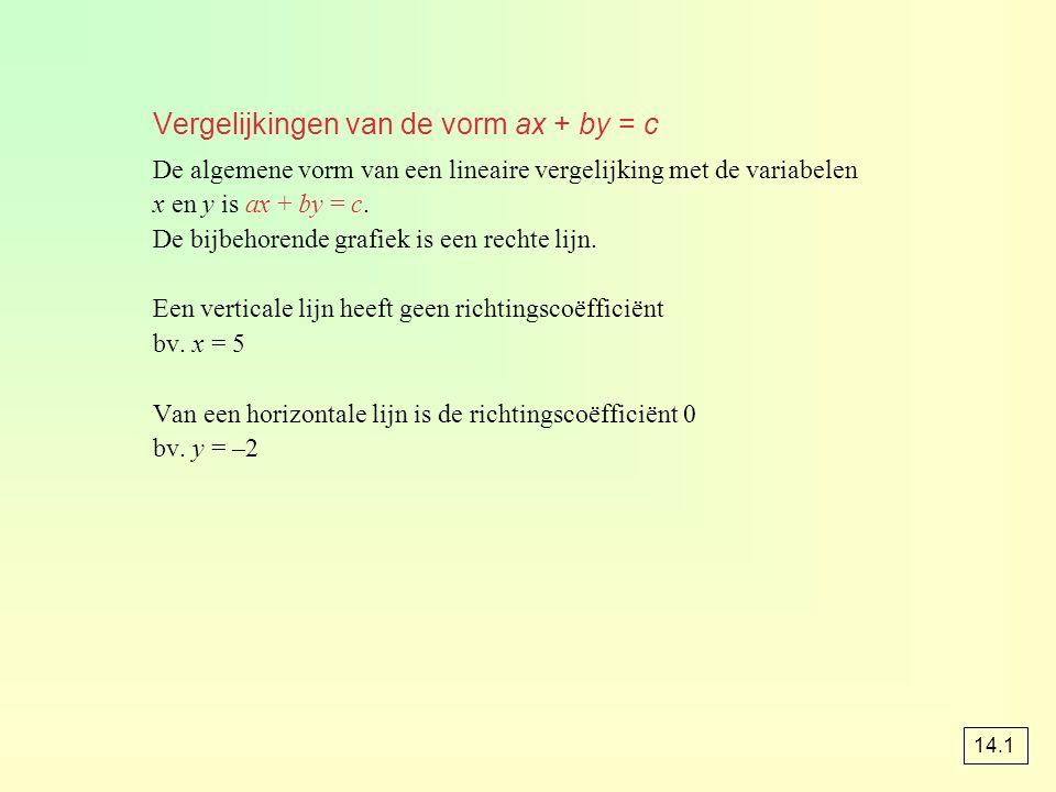 Vergelijkingen van de vorm ax + by = c De algemene vorm van een lineaire vergelijking met de variabelen x en y is ax + by = c.