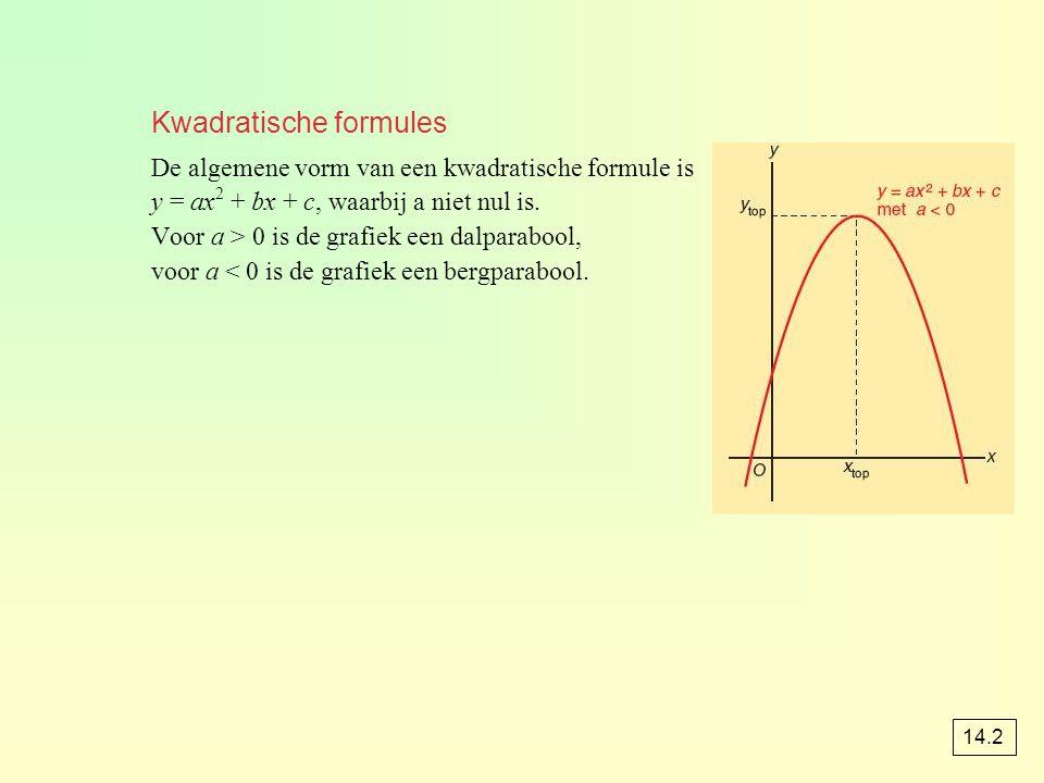 Kwadratische formules De algemene vorm van een kwadratische formule is y = ax 2 + bx + c, waarbij a niet nul is. Voor a > 0 is de grafiek een dalparab