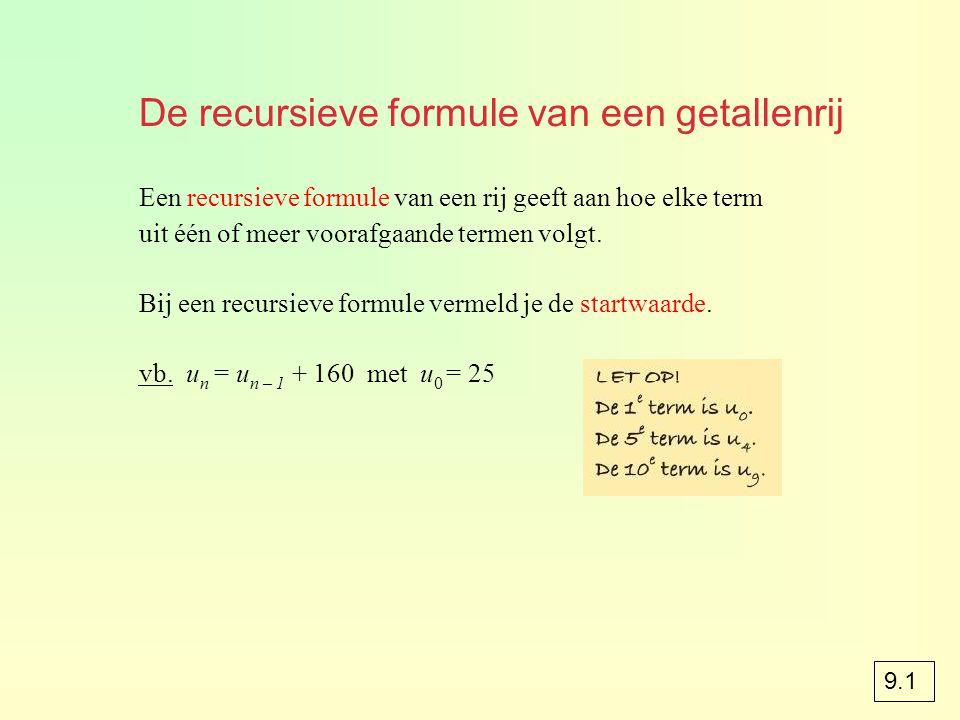 De recursieve formule van een getallenrij Een recursieve formule van een rij geeft aan hoe elke term uit één of meer voorafgaande termen volgt. Bij ee