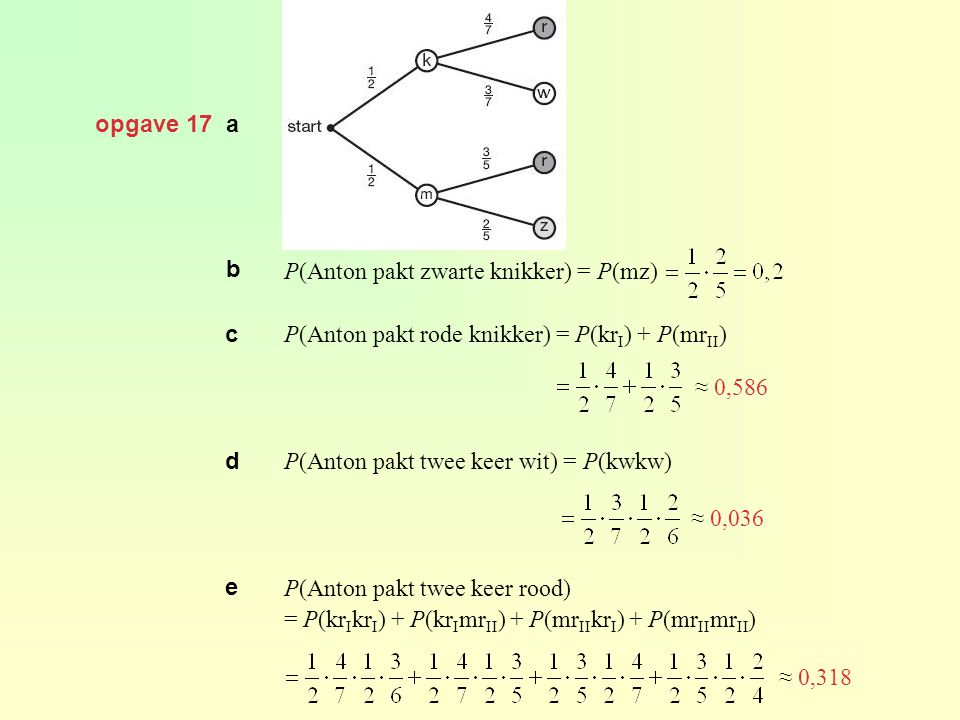 opgave 17 a P(Anton pakt zwarte knikker) = P(mz) P(Anton pakt rode knikker) = P(kr I ) + P(mr II ) P(Anton pakt twee keer wit) = P(kwkw) P(Anton pakt