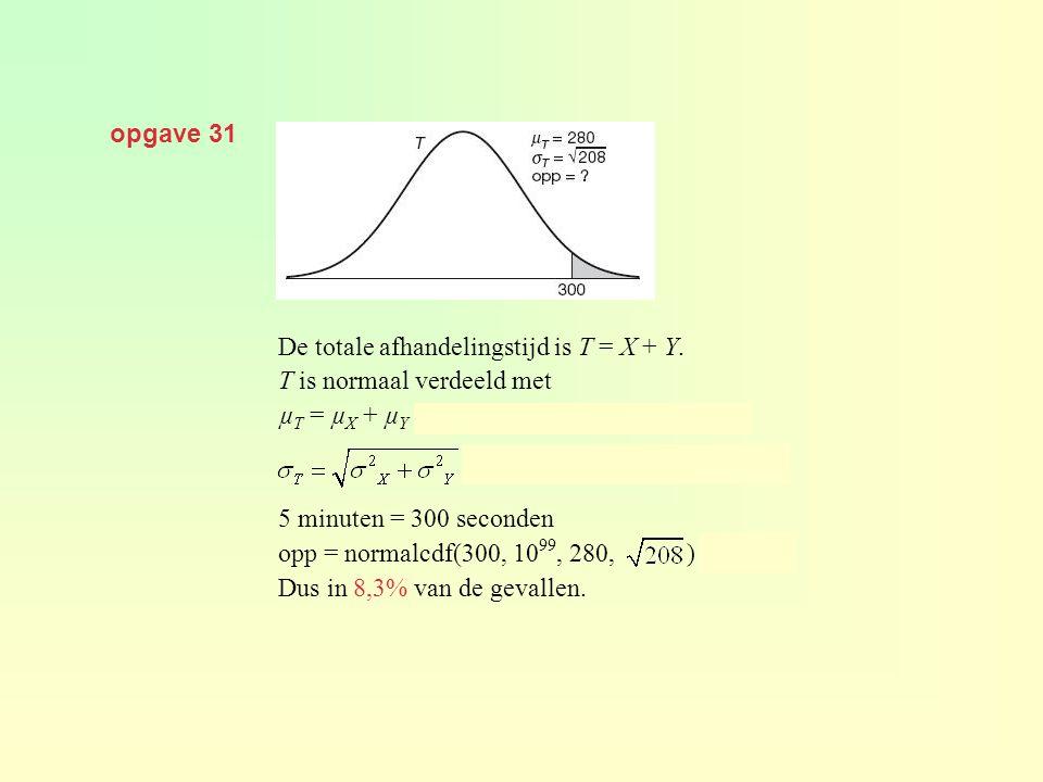 opgave 31 De totale afhandelingstijd is T = X + Y. T is normaal verdeeld met µ T = µ X + µ Y = 170 + 110 = 280 seconden en 5 minuten = 300 seconden op