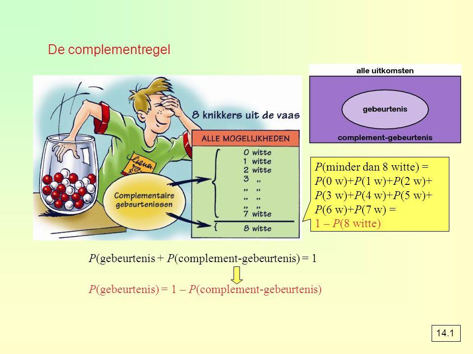 De complementregel P(gebeurtenis + P(complement-gebeurtenis) = 1 P(gebeurtenis) = 1 – P(complement-gebeurtenis) P(minder dan 8 witte) = P(0 w)+P(1 w)+
