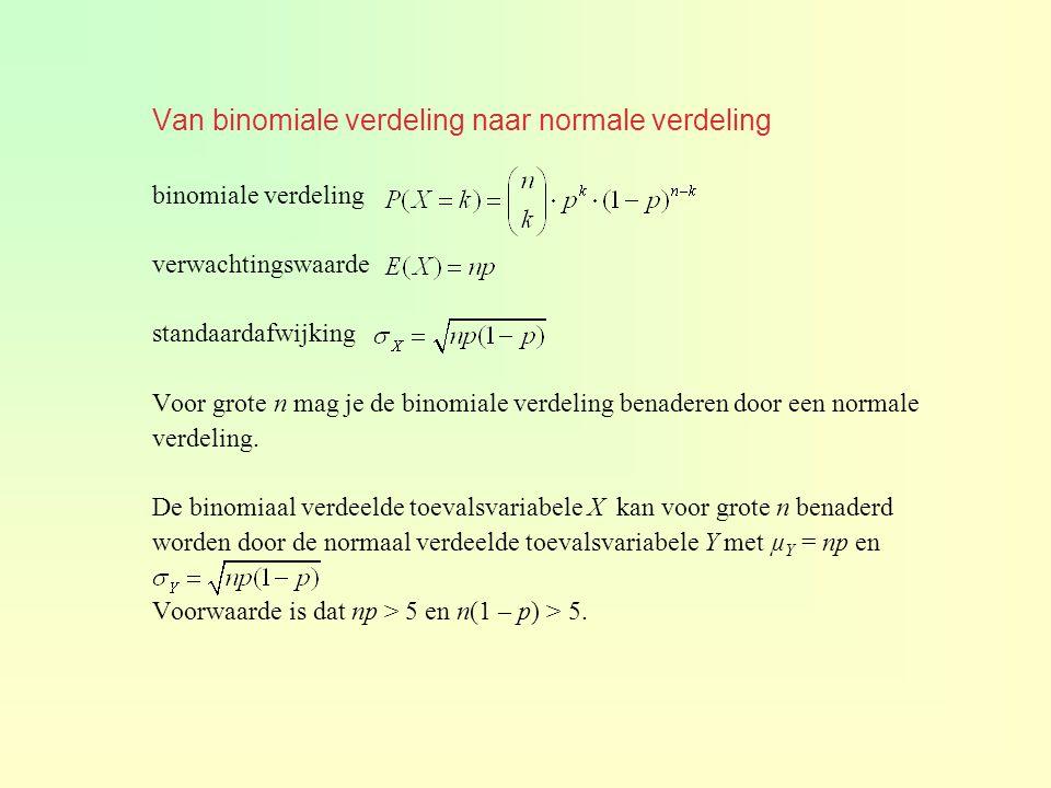 Van binomiale verdeling naar normale verdeling binomiale verdeling verwachtingswaarde standaardafwijking Voor grote n mag je de binomiale verdeling be