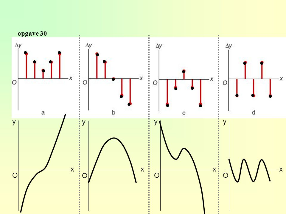 opgave 29 constant dalend afnemend stijgendafnemend dalendtoenemend dalend