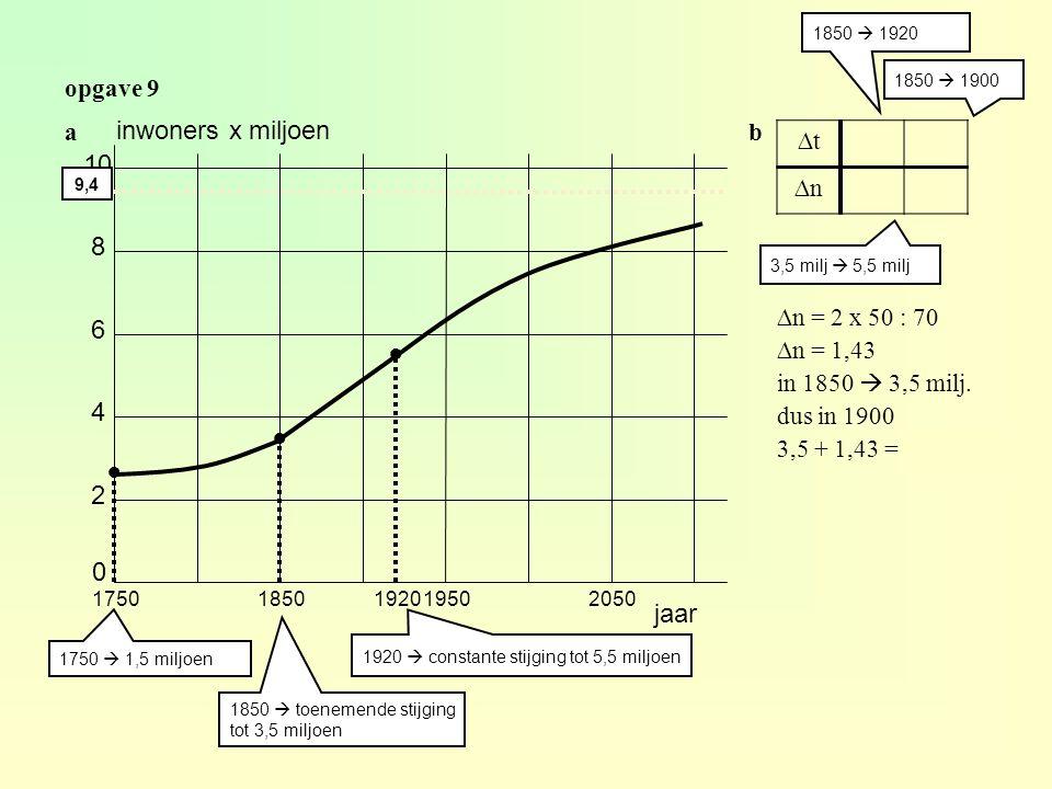 voorbeeld -6-4-2 1 3 5 afnemend dalend op toenemend stijgend op afnemend stijgend op toenemend dalend op toenemend stijgend op afnemend dalend op 5.1