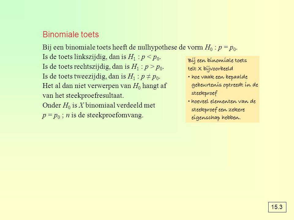 Binomiale toets Bij een binomiale toets heeft de nulhypothese de vorm H 0 : p = p 0. Is de toets linkszijdig, dan is H 1 : p < p 0. Is de toets rechts