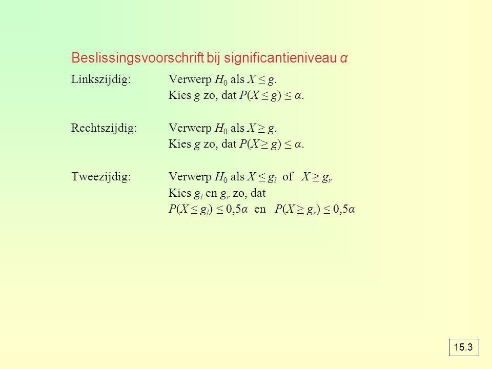 Beslissingsvoorschrift bij significantieniveau α Linkszijdig:Verwerp H 0 als X ≤ g. Kies g zo, dat P(X ≤ g) ≤ α. Rechtszijdig:Verwerp H 0 als X ≥ g. K