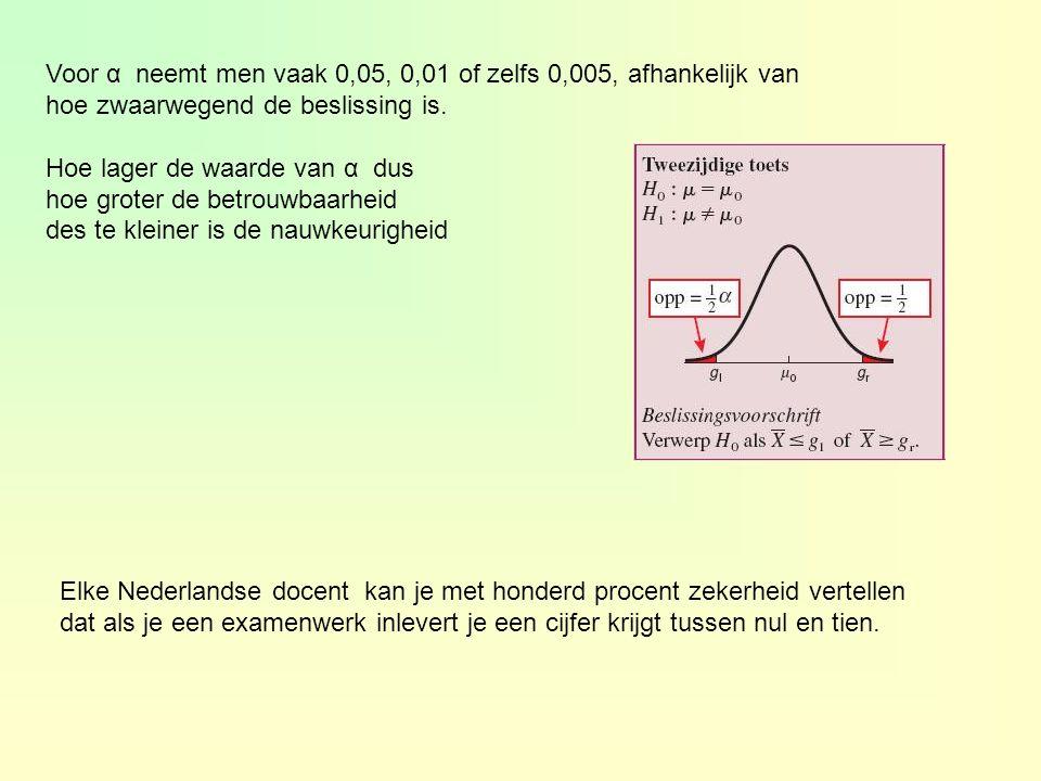 Voor α neemt men vaak 0,05, 0,01 of zelfs 0,005, afhankelijk van hoe zwaarwegend de beslissing is. Hoe lager de waarde van α dus hoe groter de betrouw