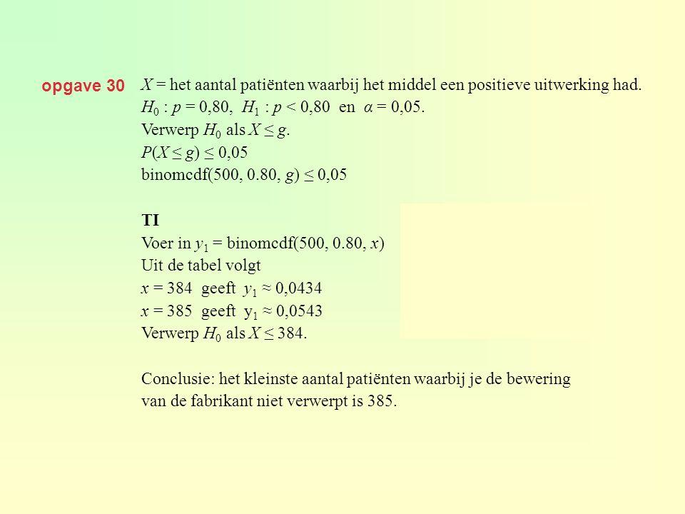 opgave 30 X = het aantal patiënten waarbij het middel een positieve uitwerking had. H 0 : p = 0,80, H 1 : p < 0,80 en α = 0,05. Verwerp H 0 als X ≤ g.