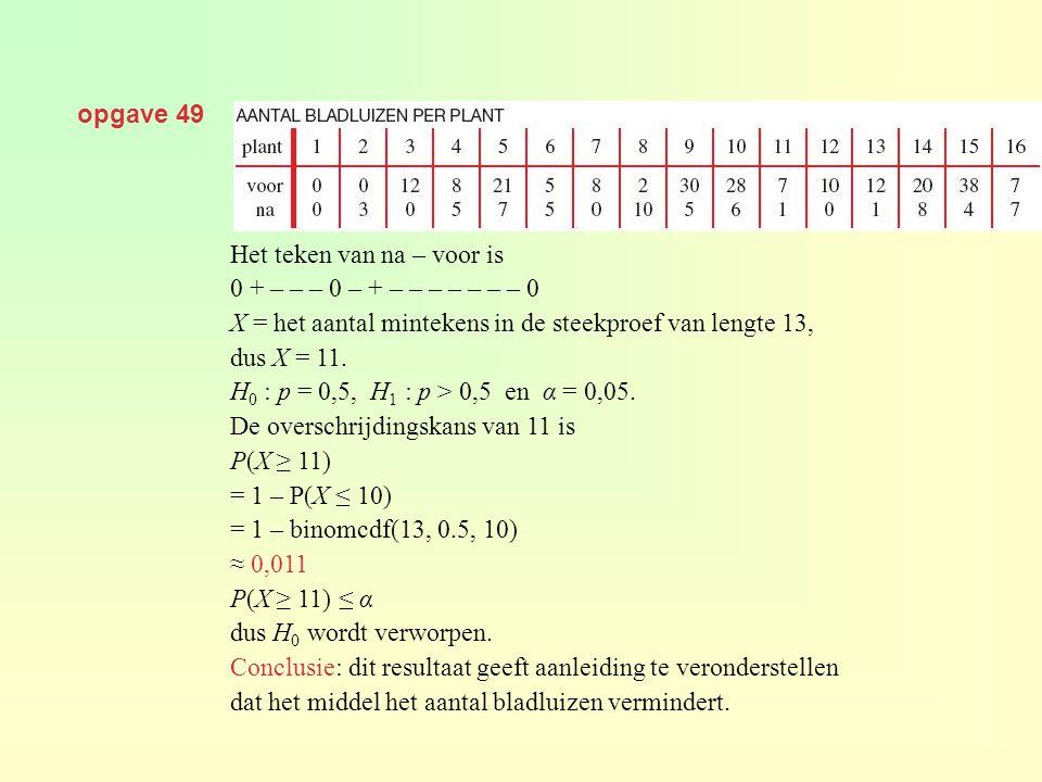 opgave 49 Het teken van na – voor is 0 + – – – 0 – + – – – – – – – 0 X = het aantal mintekens in de steekproef van lengte 13, dus X = 11. H 0 : p = 0,