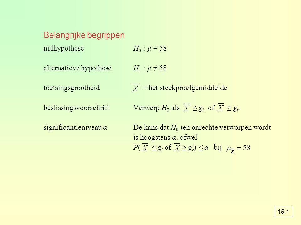 Belangrijke begrippen nulhypotheseH 0 : µ = 58 alternatieve hypotheseH 1 : µ ≠ 58 toetsingsgrootheid = het steekproefgemiddelde beslissingsvoorschrift