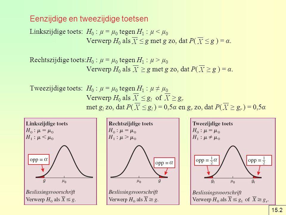 Eenzijdige en tweezijdige toetsen Linkszijdige toets:H 0 : µ = µ 0 tegen H 1 : µ < µ 0 Verwerp H 0 als ≤ g met g zo, dat P( ≤ g ) = α. Rechtszijdige t