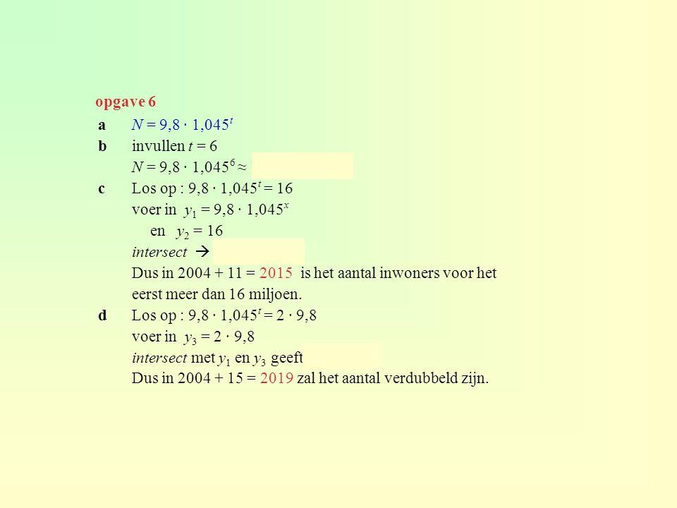opgave 6 aN = 9,8 · 1,045 t binvullen t = 6 N = 9,8 · 1,045 6 ≈ 12,8 miljoen.
