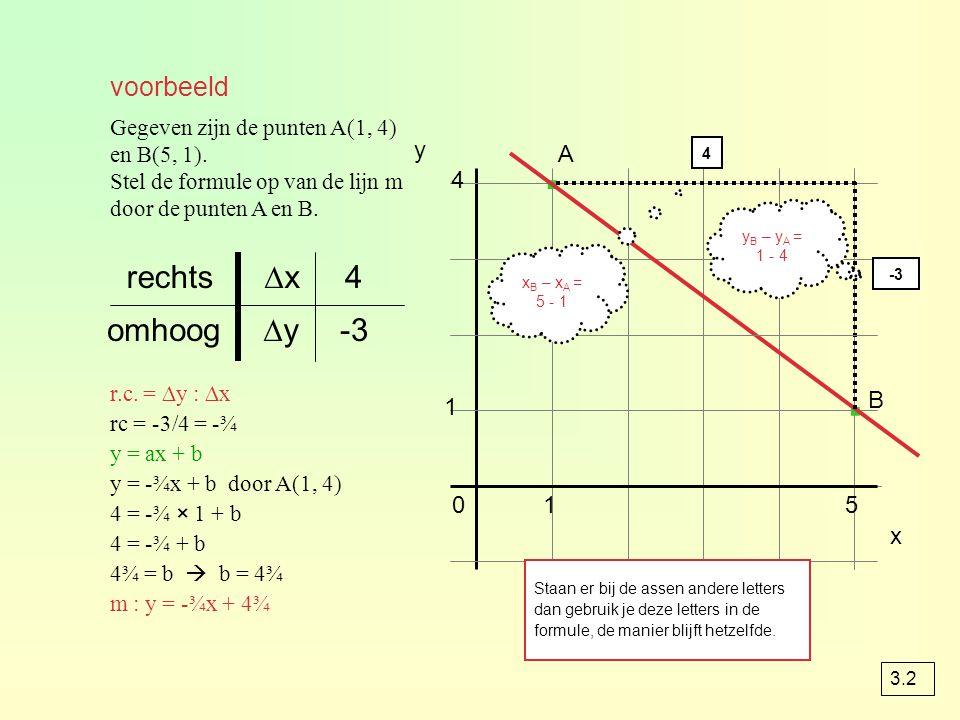 voorbeeld 4 0 1 · · x 4 -3 ∆yomhoog ∆xrechts r.c. = ∆y : ∆x rc = -3/4 = -¾ y = ax + b y = -¾x + b door A(1, 4) 4 = -¾ × 1 + b 4 = -¾ + b 4¾ = b  b =