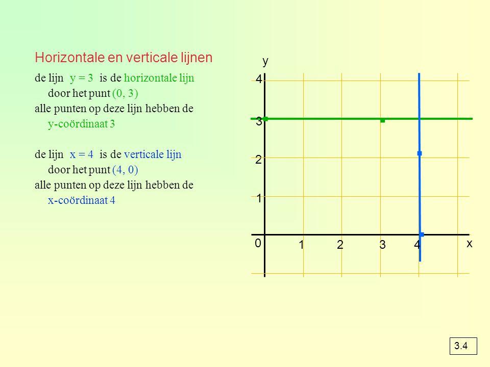 Horizontale en verticale lijnen de lijn y = 3 is de horizontale lijn door het punt (0, 3) alle punten op deze lijn hebben de y-coördinaat 3 de lijn x