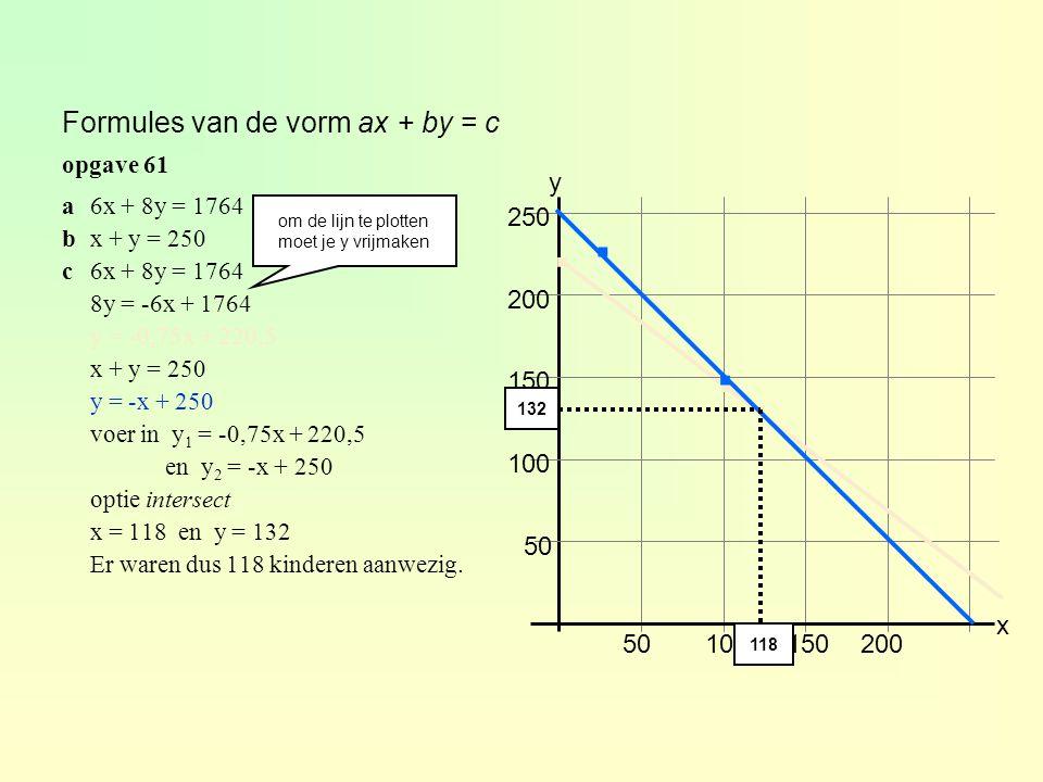 Formules van de vorm ax + by = c a6x + 8y = 1764 bx + y = 250 c6x + 8y = 1764 8y = -6x + 1764 y = -0,75x + 220,5 x + y = 250 y = -x + 250 voer in y 1