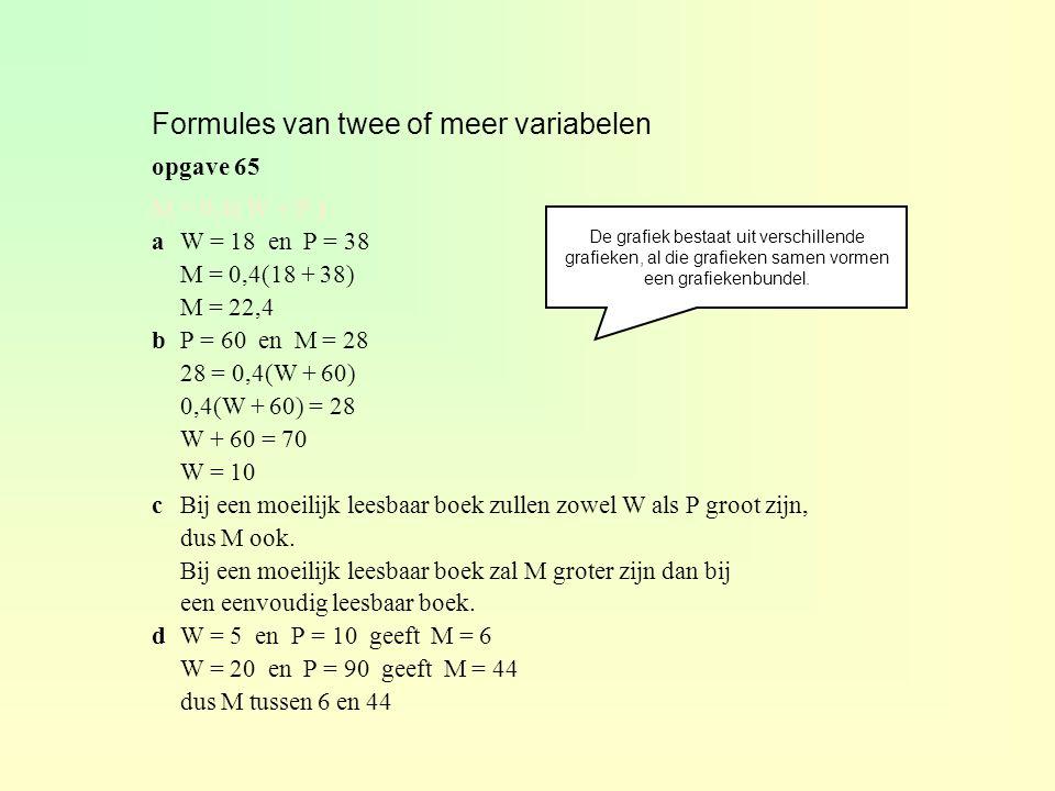 Formules van twee of meer variabelen M = 0,4( W + P ) aW = 18 en P = 38 M = 0,4(18 + 38) M = 22,4 bP = 60 en M = 28 28 = 0,4(W + 60) 0,4(W + 60) = 28