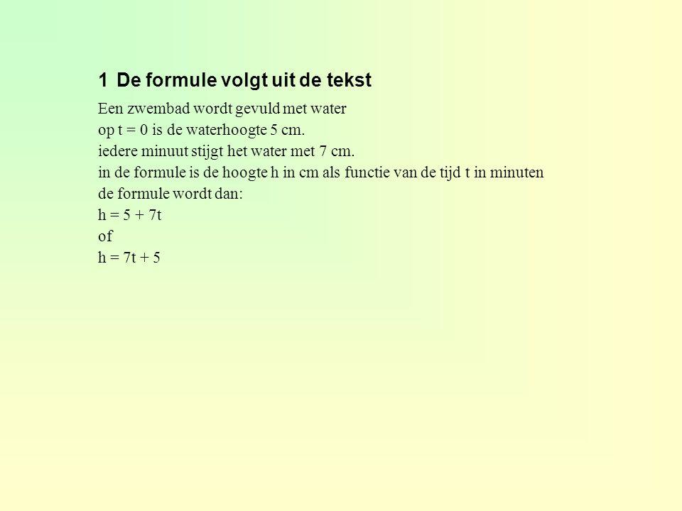 1De formule volgt uit de tekst Een zwembad wordt gevuld met water op t = 0 is de waterhoogte 5 cm. iedere minuut stijgt het water met 7 cm. in de form