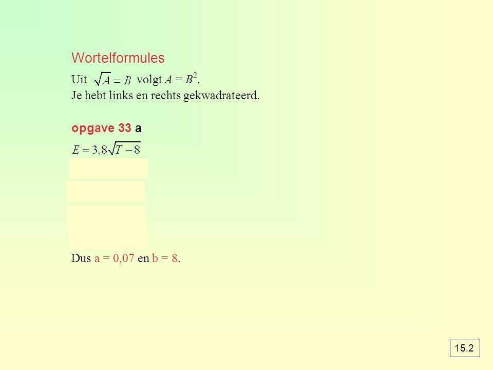 Wortelformules Uit volgt A = B 2. Je hebt links en rechts gekwadrateerd. opgave 33 a Dus a = 0,07 en b = 8. 15.2