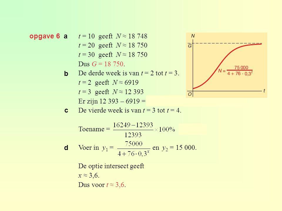opgave 13 a x = 2 en y = 0,75 geeft x = 4 geeft ≈ 413 euro Los op Voer in en y 2 = 524 Intersect geeft x ≈ 0,27 en x = 1,25.