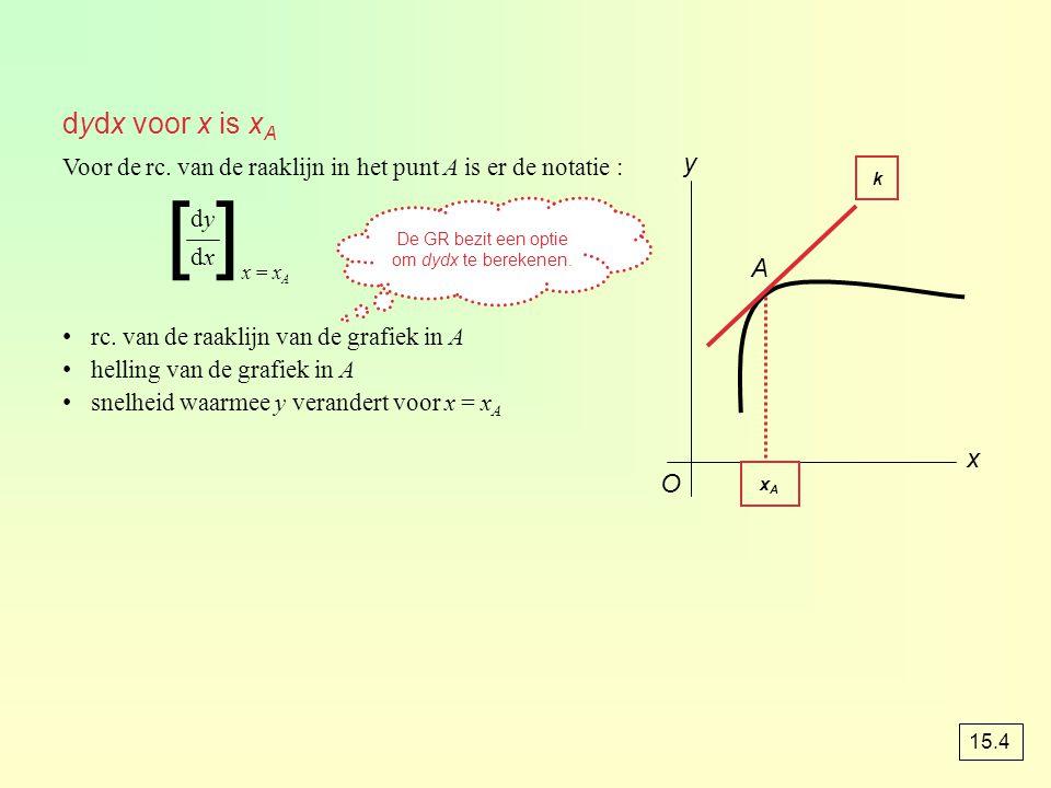 dydx voor x is x A Voor de rc. van de raaklijn in het punt A is er de notatie : [ ] dydxdydx x = x A y O x k A xAxA rc. van de raaklijn van de grafiek