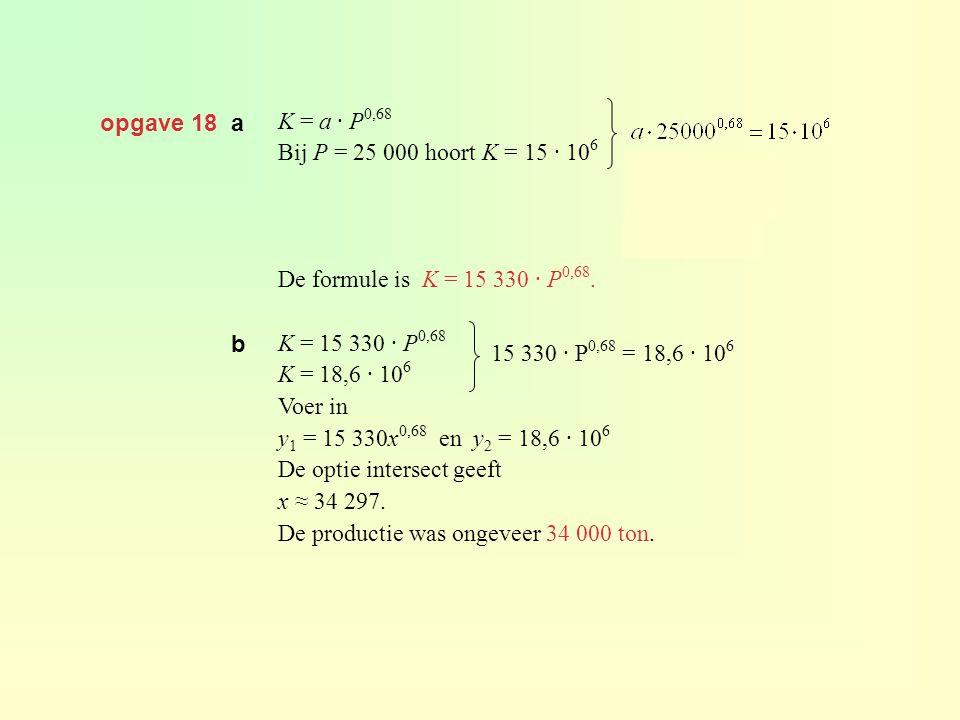 opgave 18 a K = a · P 0,68 Bij P = 25 000 hoort K = 15 · 10 6 De formule is K = 15 330 · P 0,68. K = 15 330 · P 0,68 K = 18,6 · 10 6 Voer in y 1 = 15