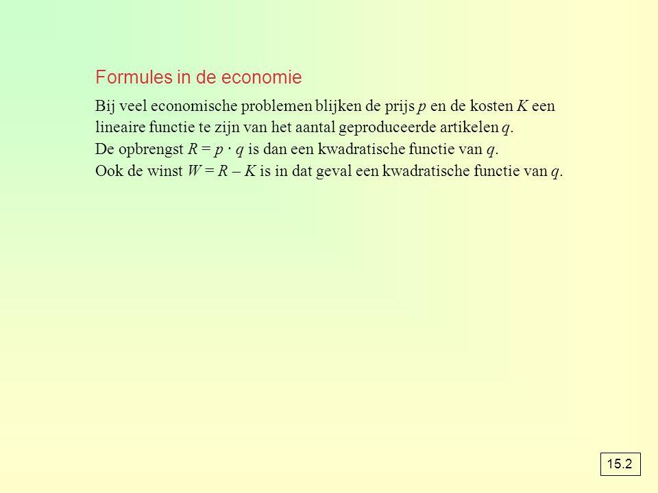 Formules in de economie Bij veel economische problemen blijken de prijs p en de kosten K een lineaire functie te zijn van het aantal geproduceerde art