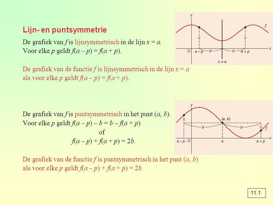 Lijn- en puntsymmetrie De grafiek van f is lijnsymmetrisch in de lijn x = a. Voor elke p geldt f(a – p) = f(a + p). De grafiek van de functie f is lij