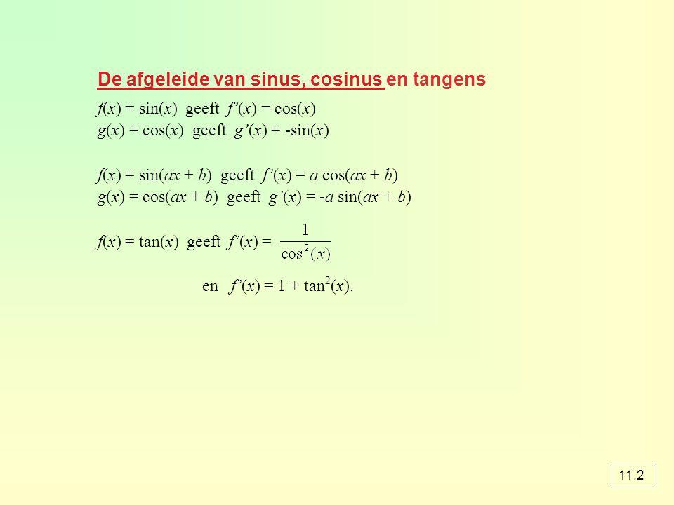 De afgeleide van sinus, cosinus De afgeleide van sinus, cosinus en tangens f(x) = sin(x) geeft f'(x) = cos(x) g(x) = cos(x) geeft g'(x) = -sin(x) f(x)