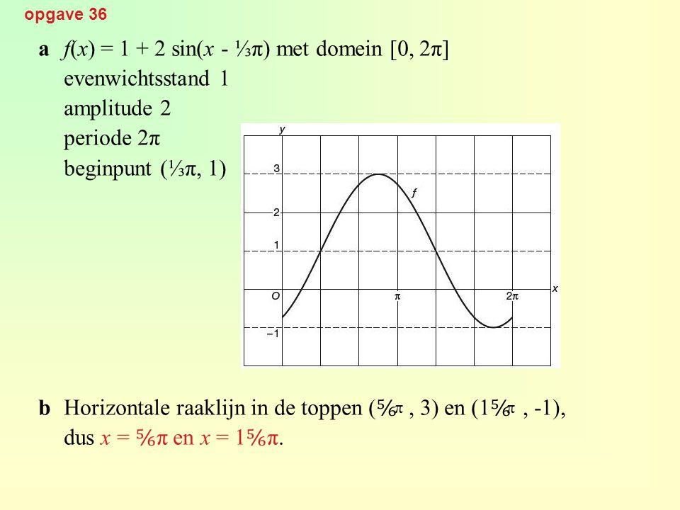 opgave 36 af(x) = 1 + 2 sin(x - ⅓π) met domein [0, 2π] evenwichtsstand 1 amplitude 2 periode 2π beginpunt (⅓π, 1) bHorizontale raaklijn in de toppen (