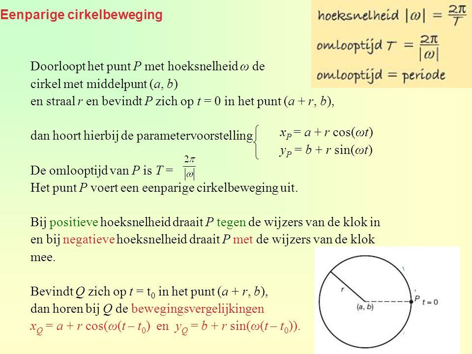 Eenparige cirkelbeweging Doorloopt het punt P met hoeksnelheid ω de cirkel met middelpunt (a, b) en straal r en bevindt P zich op t = 0 in het punt (a