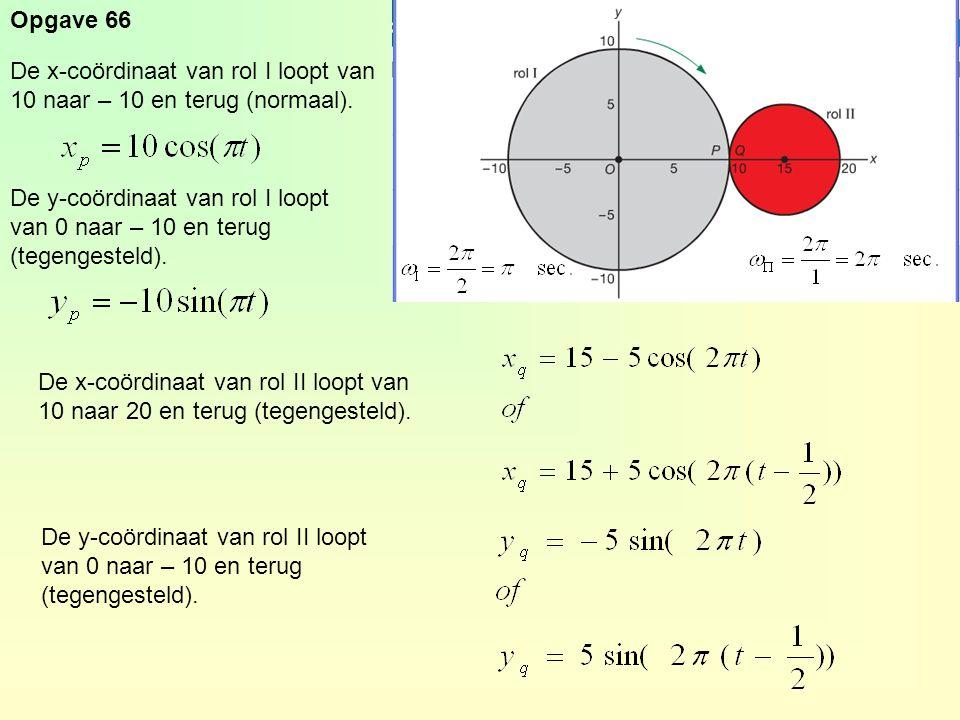 Opgave 66 De x-coördinaat van rol I loopt van 10 naar – 10 en terug (normaal). De y-coördinaat van rol I loopt van 0 naar – 10 en terug (tegengesteld)