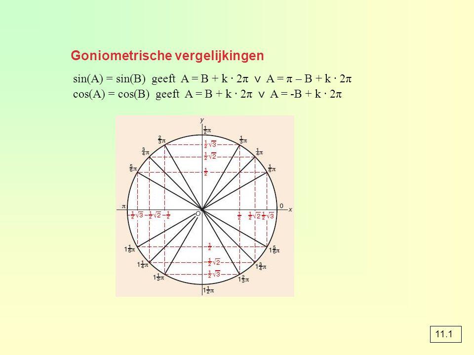 De afgeleide van sinus, cosinus De afgeleide van sinus, cosinus en tangens f(x) = sin(x) geeft f'(x) = cos(x) g(x) = cos(x) geeft g'(x) = -sin(x) f(x) = sin(ax + b) geeft f'(x) = a cos(ax + b) g(x) = cos(ax + b) geeft g'(x) = -a sin(ax + b) f(x) = tan(x) geeft f'(x) = en f'(x) = 1 + tan 2 (x).
