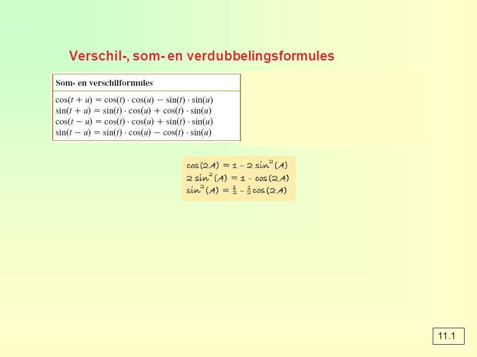 CosinusregelCosinusregel en verschilformule 11.1 AB 2 =OA 2 +OB 2 -2* OA* OB *cos(t-u) (x b -x a ) 2 + (y a -y b ) 2 = 1 + 1 – 2 cos(t-u) x b 2 -2x b x a +x a 2 + y a 2 –2y b y a + y b 2 = 2 – 2 cos(t-u) x b 2 + y b 2 +x a 2 + y a 2 –2y b y a -2x b x a = 2 – 2 cos(t-u) 1 + 1 –2y b y a -2x b x a = 2 – 2 cos(t-u) 2y b y a +2x b x a = 2 cos(t-u) x b x a +y b y a = cos(t-u) cos(u)cos(t)+ sin(u)sin(t)=cos(t-u) A B t u