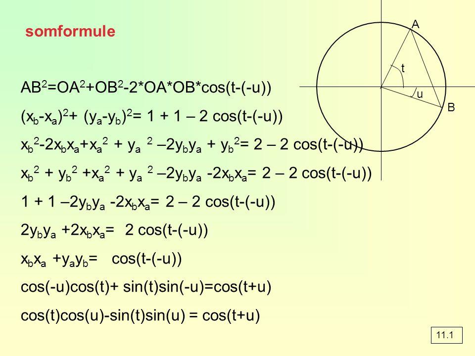somformule 11.1 AB 2 =OA 2 +OB 2 -2*OA*OB*cos(t-(-u)) (x b -x a ) 2 + (y a -y b ) 2 = 1 + 1 – 2 cos(t-(-u)) x b 2 -2x b x a +x a 2 + y a 2 –2y b y a +