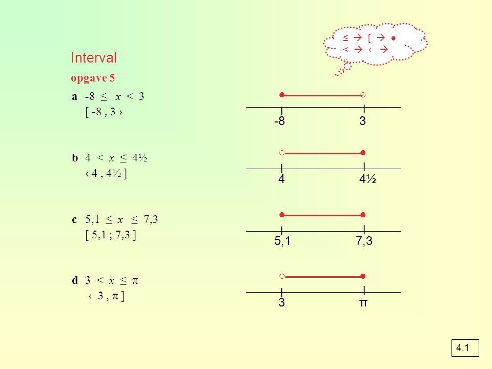 Interval a-8 ≤ x < 3 [ -8, 3 › b4 < x ≤ 4½ ‹ 4, 4½ ] c5,1 ≤ x ≤ 7,3 [ 5,1 ; 7,3 ] d3 < x ≤ π ‹ 3, π ] -83 l l ○● 44½4½ l l ○● 5,17,3 l l ● 3π l l ○● ≤  [  ● <  ‹  ○ ● opgave 5 4.1