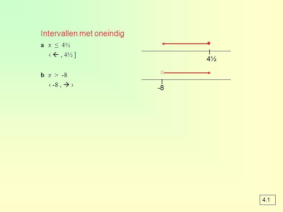 opgave 25 248220 246418 242716 235614 222312 199310 16468 12146 7914 4622 2500 Nt a∆N op het interval [10,14] ∆N = 2356 – 1993 = 363 ∆t = 14 – 10 = 4 ∆N : ∆t = 363 : 4 = 90,75 bgemiddelde toename op [2,8] ∆N = 1646 – 462 = 1184 ∆t = 8 – 2 = 6 ∆N : ∆t = 1184 : 6 ≈ 197 cOp het interval [2,8] is de grafiek steiler dan op het interval [10,14].