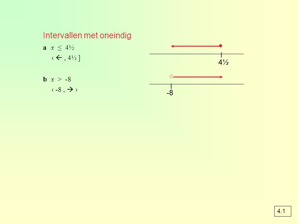 4½4½ l ○ ● ax ≤ 4½ ‹ , 4½ ] bx > -8 ‹ -8,  › -8 l Intervallen met oneindig 4.1