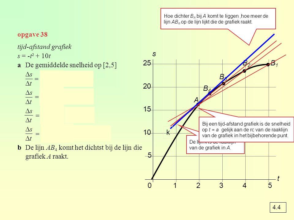 opgave 38 012345 5 10 15 20 25 t s tijd-afstand grafiek s = -t² + 10t aDe gemiddelde snelheid op [2,5] ∆s 25 – 16 ∆t 5 – 2 ∆s 24 – 16 ∆t 4 – 2 ∆s 21 – 16 ∆t 3 – 2 ∆s 18,75 – 16 ∆t 2,5 – 2 bDe lijn AB 4 komt het dichtst bij de lijn die grafiek A raakt.
