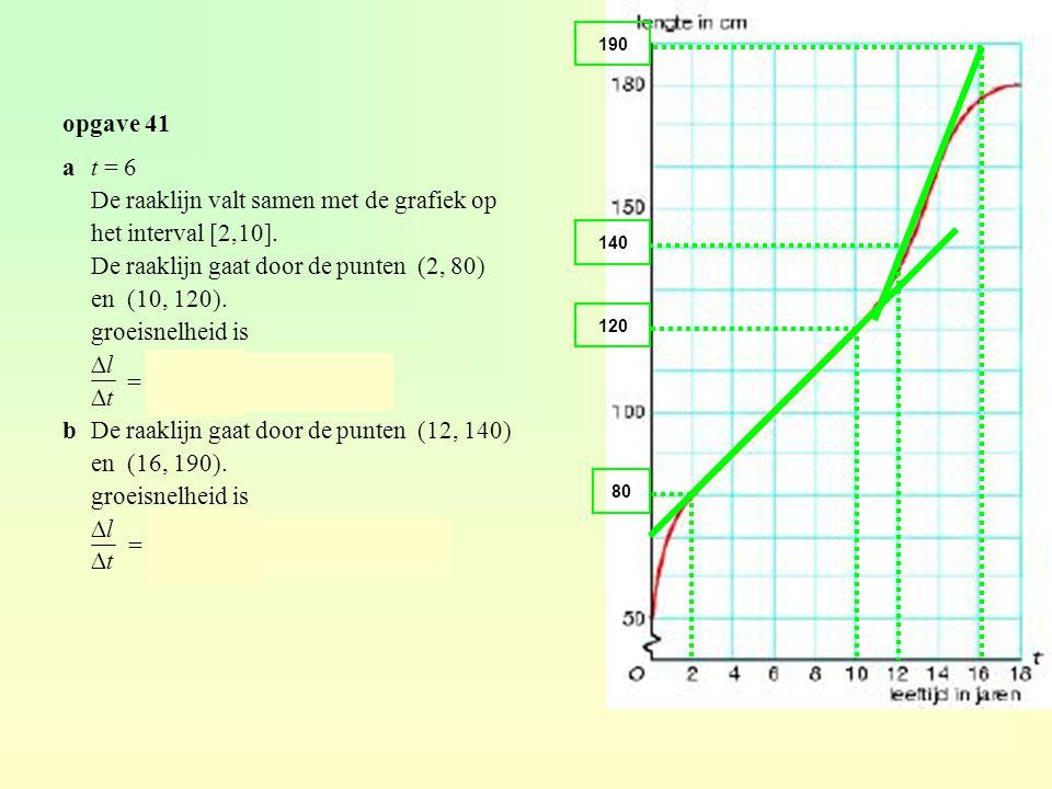 opgave 41 at = 6 De raaklijn valt samen met de grafiek op het interval [2,10].