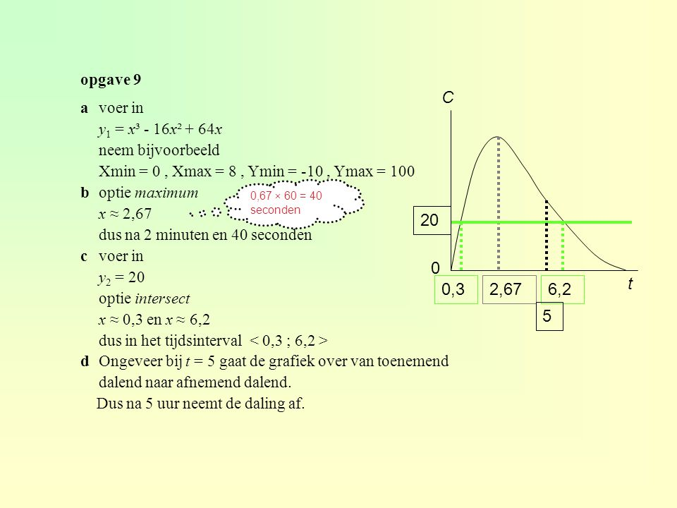 opgave 9 0 t C avoer in y 1 = x³ - 16x² + 64x neem bijvoorbeeld Xmin = 0, Xmax = 8, Ymin = -10, Ymax = 100 boptie maximum x ≈ 2,67 dus na 2 minuten en 40 seconden cvoer in y 2 = 20 optie intersect x ≈ 0,3 en x ≈ 6,2 dus in het tijdsinterval dOngeveer bij t = 5 gaat de grafiek over van toenemend dalend naar afnemend dalend.